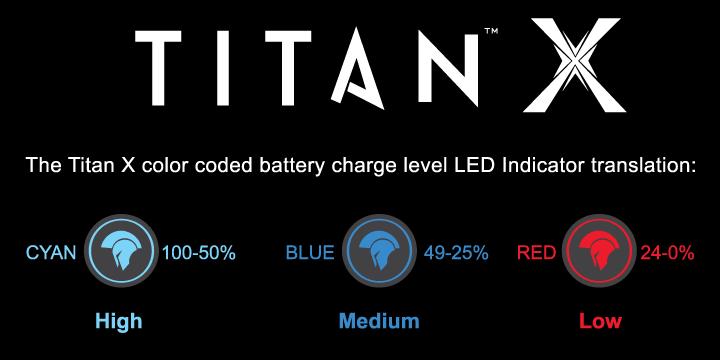 Titan X battery charge level indicator translation