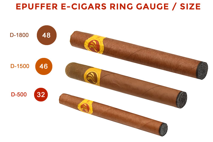 electronic cigar ecigar gauge ring sizes